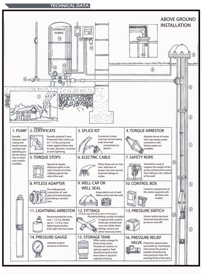 wiring diagram mars 780 61445